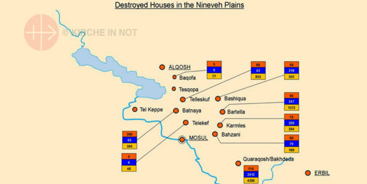 Übersicht über zerstörte, beschädigte und abgebrannte Wohngebäude in der Ninive-Ebene.