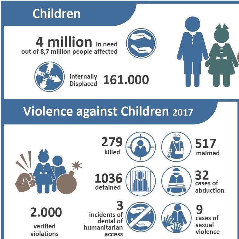 So leiden die Kinder im Irak